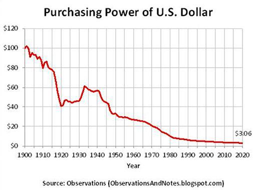 Могут ли цены на золото и серебро удвоиться или утроиться, пока растущая инфляция разрушает богатство вкладчиков?