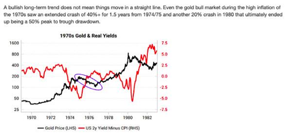 Урок из истории золота