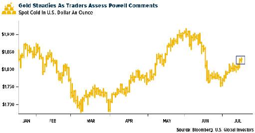Спрос на золото и драгоценные металлы набирает обороты