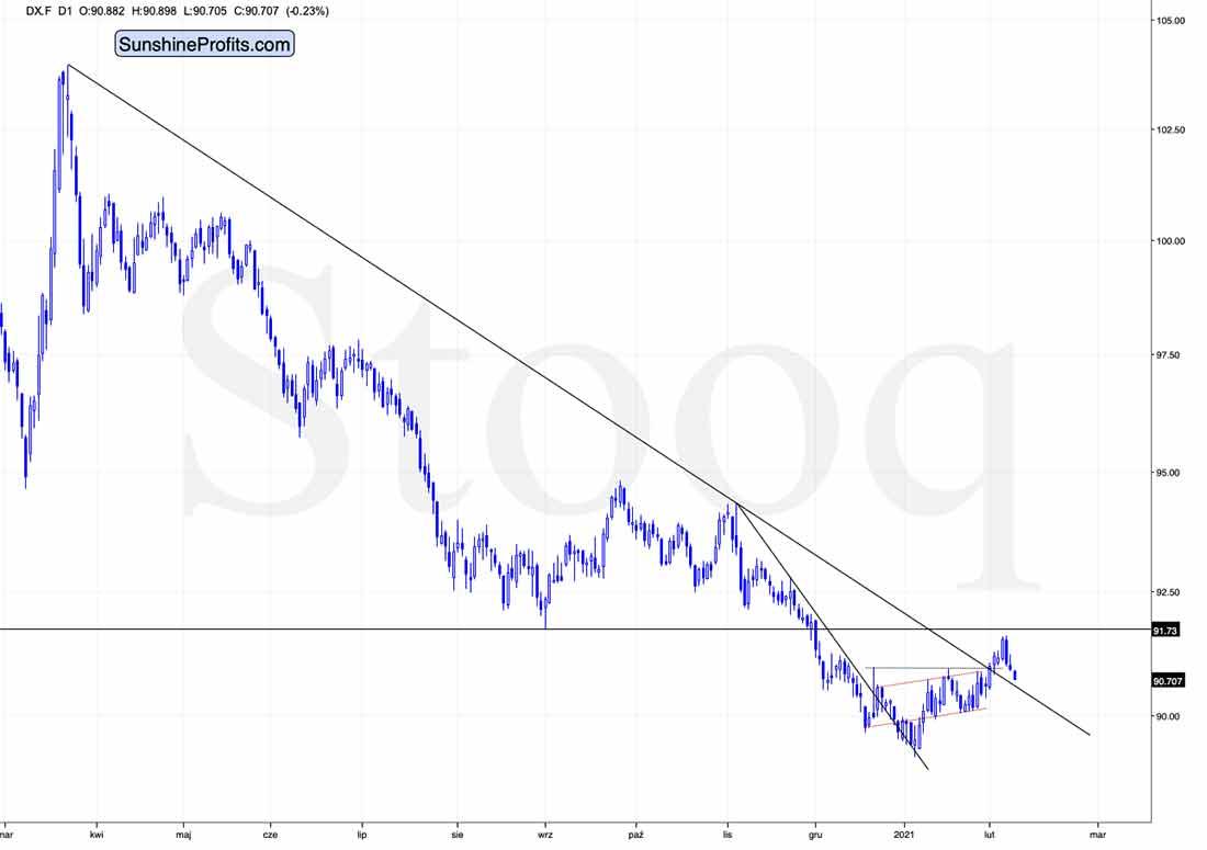 Дружит ли золото с долларом?