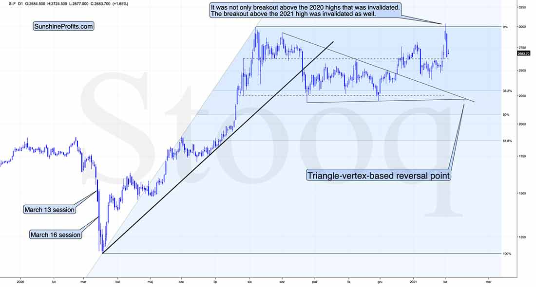 Евро и серебро: вниз по улице с односторонним движением