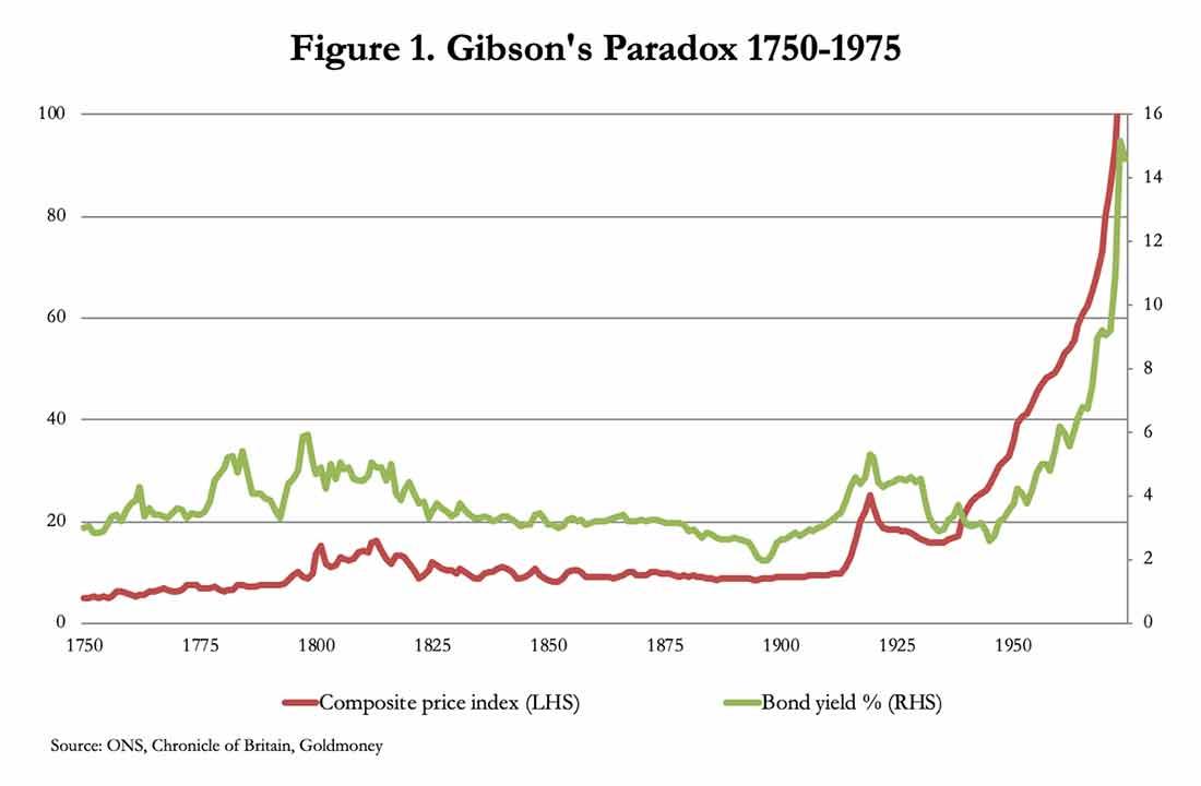 Кредитный цикл: от подъема до спада и обратно