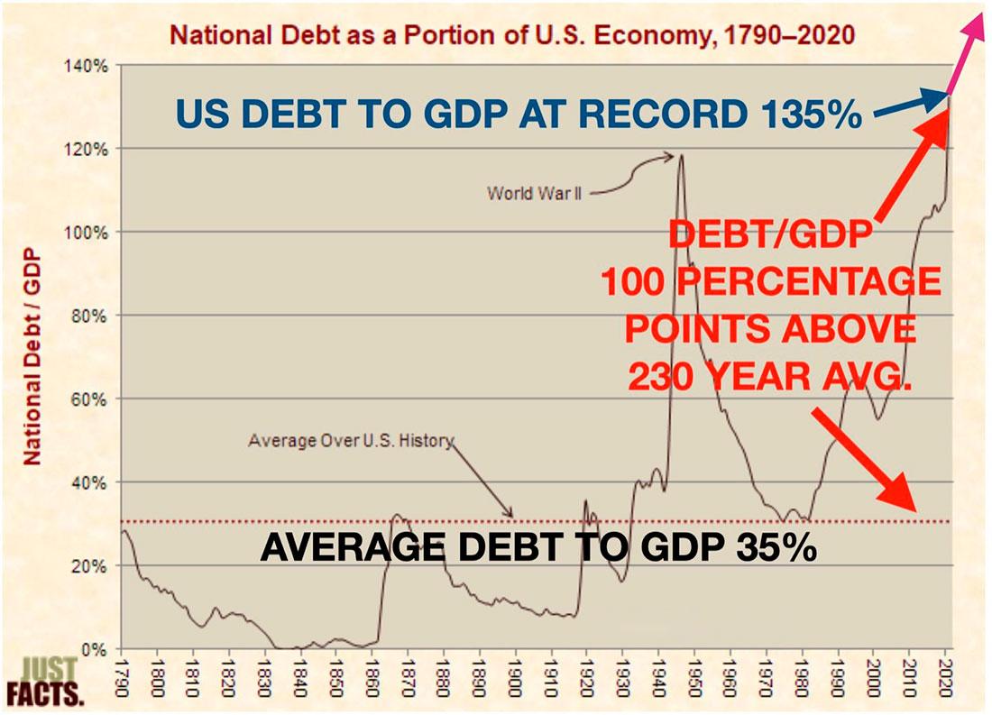 Впереди окончательная и полная катастрофа для мировой валюты и финансовой системы