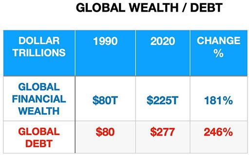 Мировая финансовая система и экономика вот-вот попадут в ловушку Ганнибала