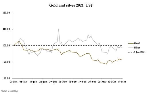 Непоколебимое отношение к золоту и серебру