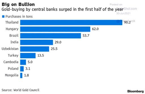 Забудьте о пропаганде в основных СМИ: впереди еще больше ликвидности, разрушающей доллар