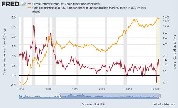 Цена золота упала на фоне разговоров об изменении политики ФРС