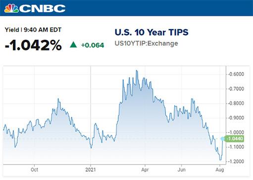 Золото упало на фоне отчета США о занятости