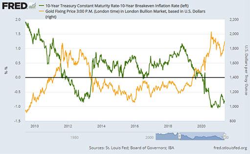Золото чуть восстановилось на фоне слабых данных о занятости в США
