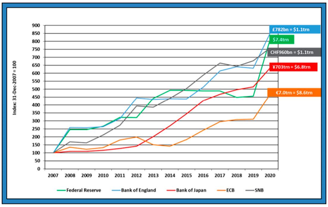 Что оказывало влияние на цену золота до и после глобального финансового кризиса