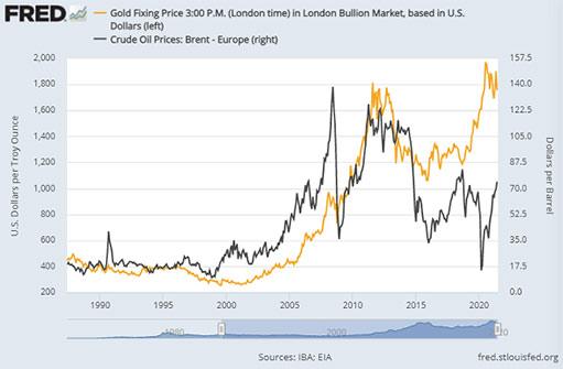 Цена золота сократила отскок во втором квартале до 4%
