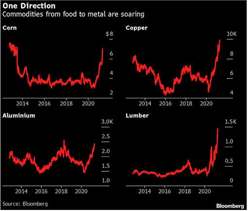 Золото: быстрое движение плюс «существенная инфляция» по Баффету
