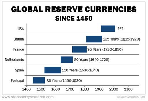 Золото и серебро: враги денежной теории?