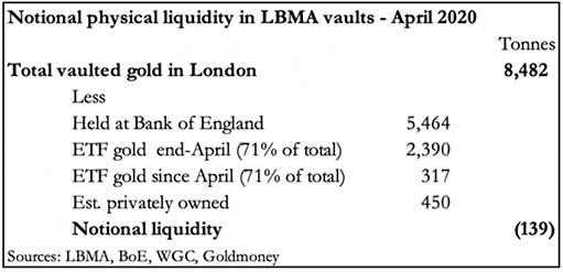 Золото и серебро: что происходит за кулисами рынка