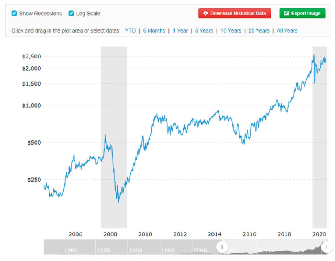 Взлет цены палладия обойдет некоторые компании стороной