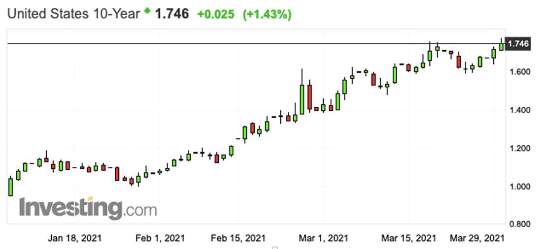 Растущий доллар убивает сырьевые товары