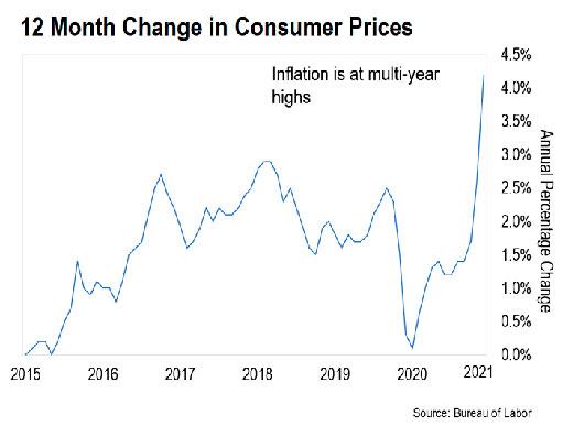 Золото: пришло время принять меры против инфляции