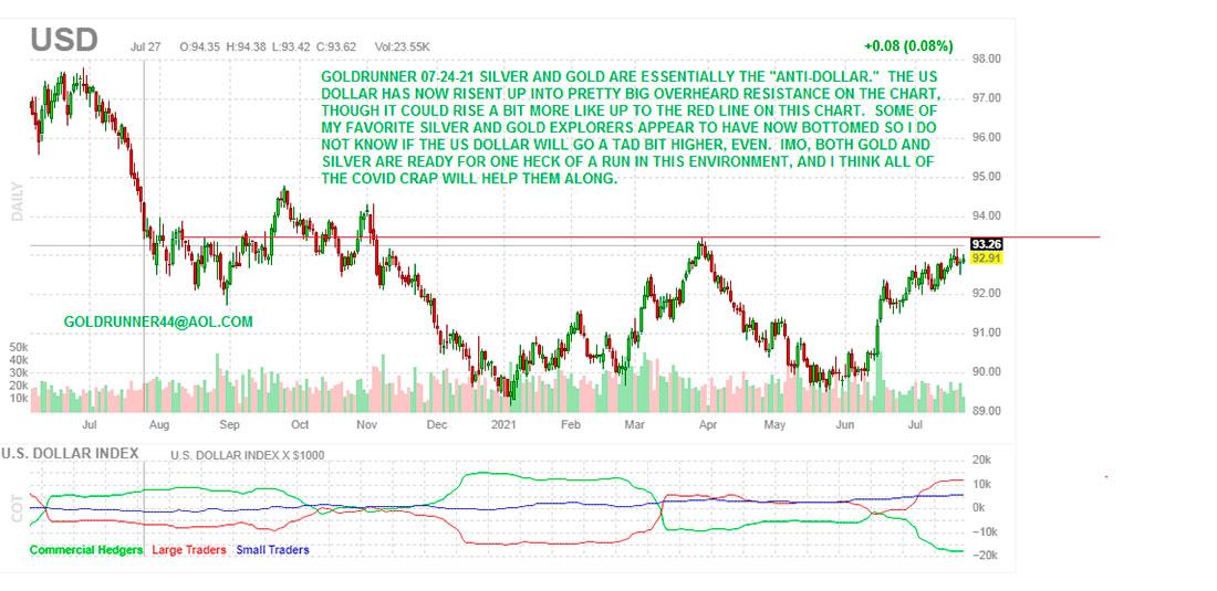 Доллар США является главным катализатором золота и серебра