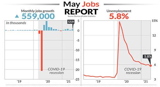 Отчеты о занятости: волатильная поездка по рынку золота