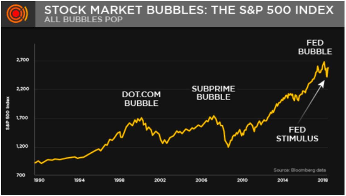 Уэллс Фарго и рынки РЕПО кричат о приближении кризиса ликвидности