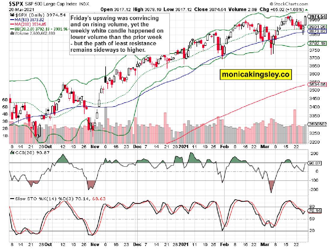 Что могло убить биржевых и золотых быков?