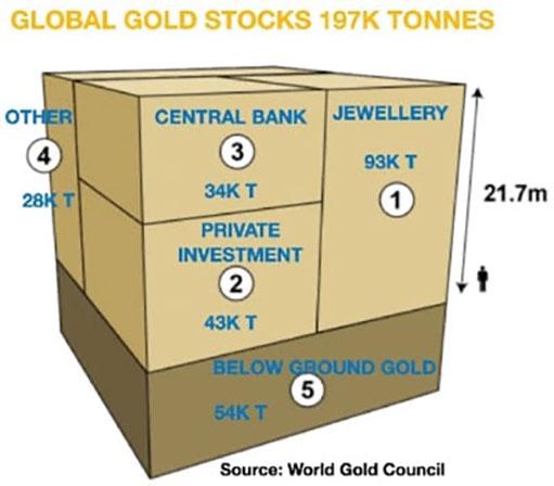 Что находится в золотой коробке?